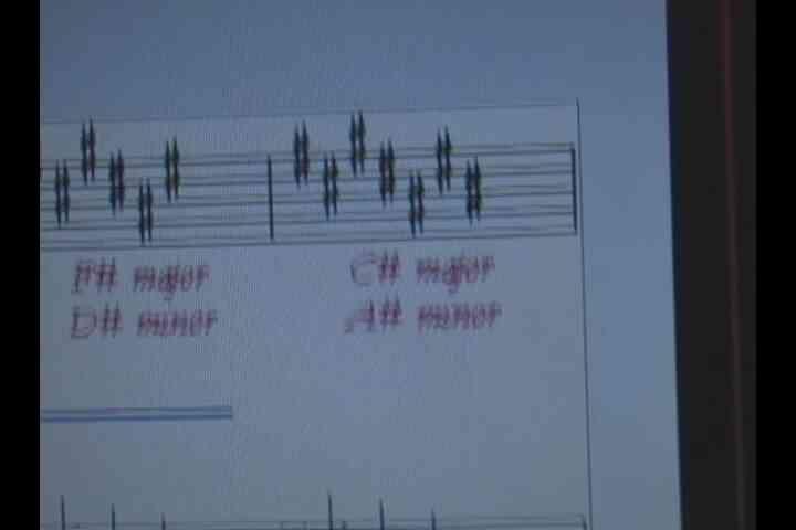 Clave de Firmas para el Canto a primera Vista