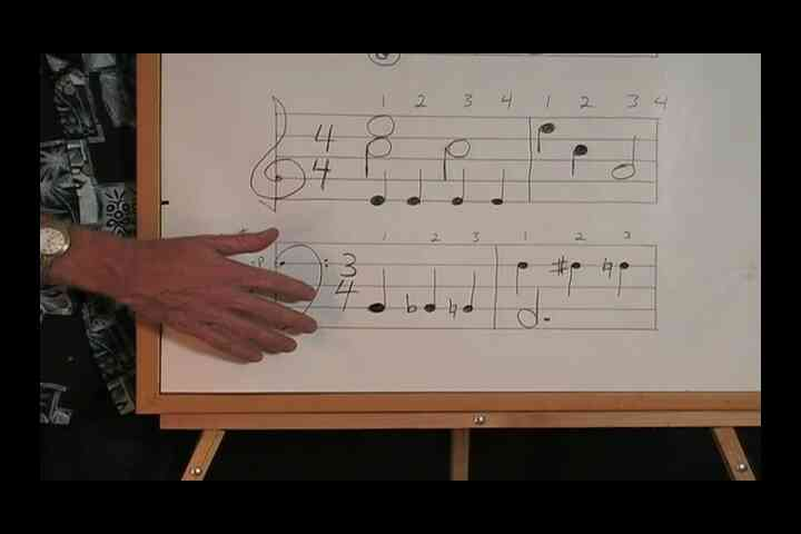 ¿Qué son los Bemoles, Sostenidos & innato para la Música de la Hoja?