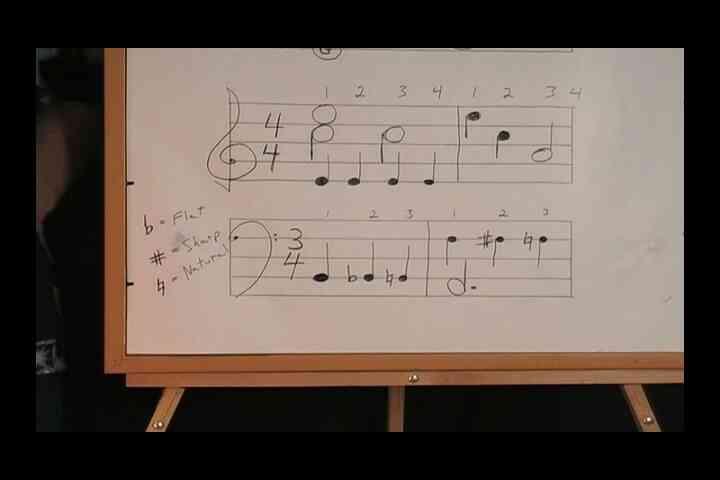 Cómo Leer Extendido de las Notas en la Música