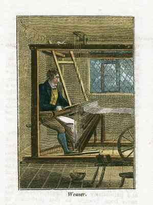 El Arte de Tejer en la Edad Media