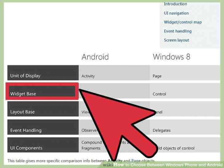 Imagen titulada Elegir Entre Windows Phone y Android Paso 9