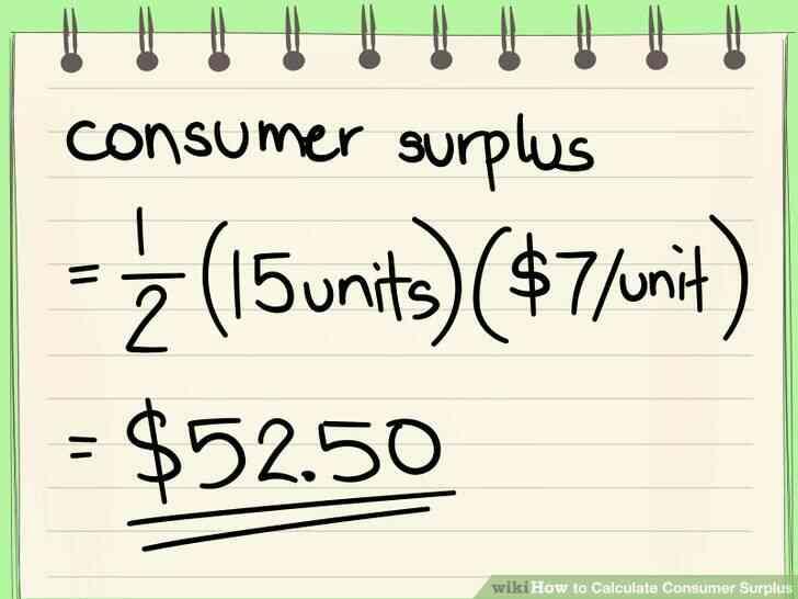 Imagen titulada Calcular el Excedente del Consumidor, el Paso 12