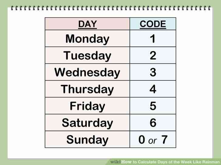 Imagen titulada Calcular los Días de la Semana Como Rainman Paso 1