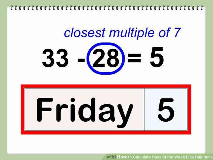 Imagen titulada Calcular los Días de la Semana Como Rainman Paso 4