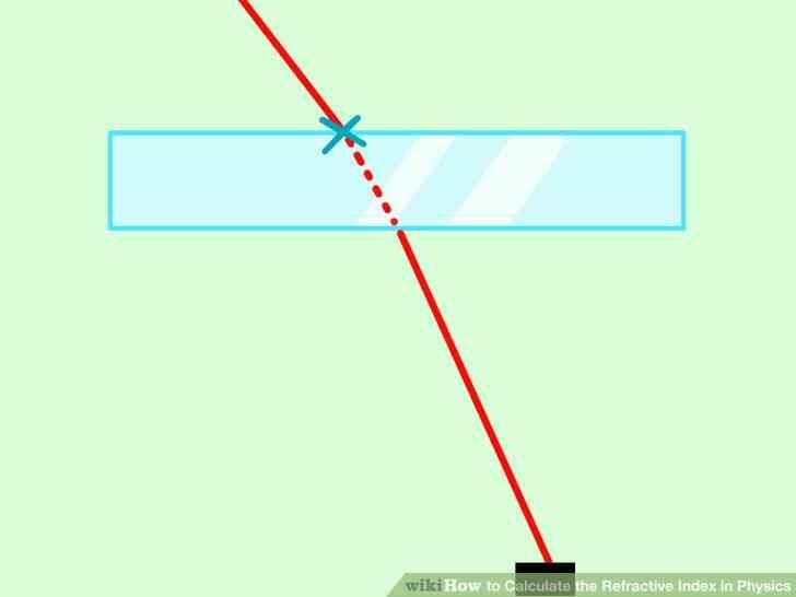 Imagen titulada Calcular el Índice de Refracción de Física en el Paso 3