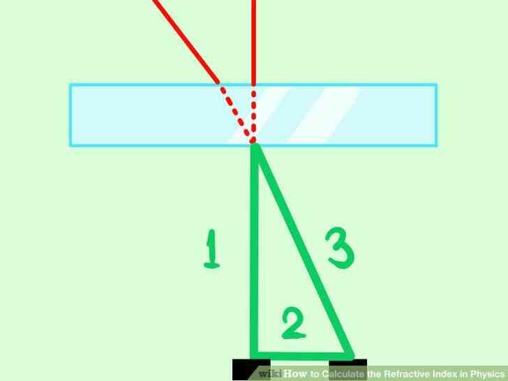 Imagen titulada Calcular el Índice de Refracción en la Física de Paso 4