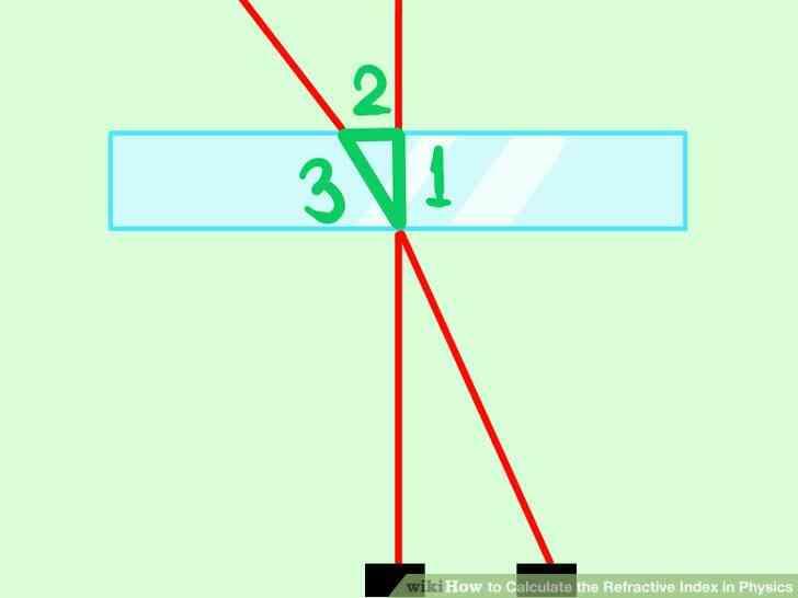 Imagen titulada Calcular el Índice de Refracción de Física en el Paso 5