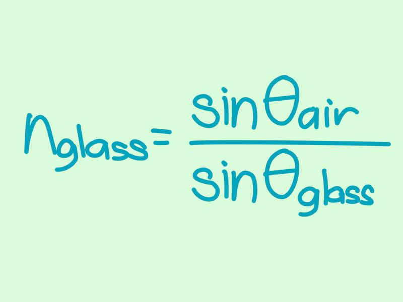 Cómo Calcular el Índice de Refracción en la Física