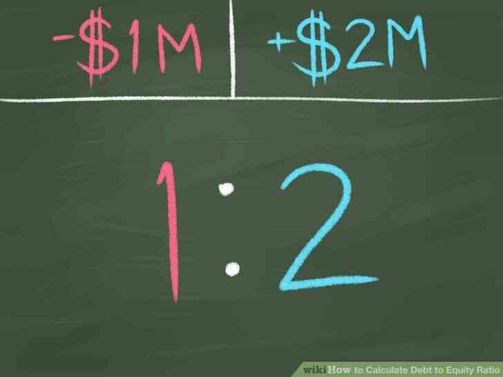 Imagen titulada Calcular el Coeficiente de Endeudamiento Paso 3