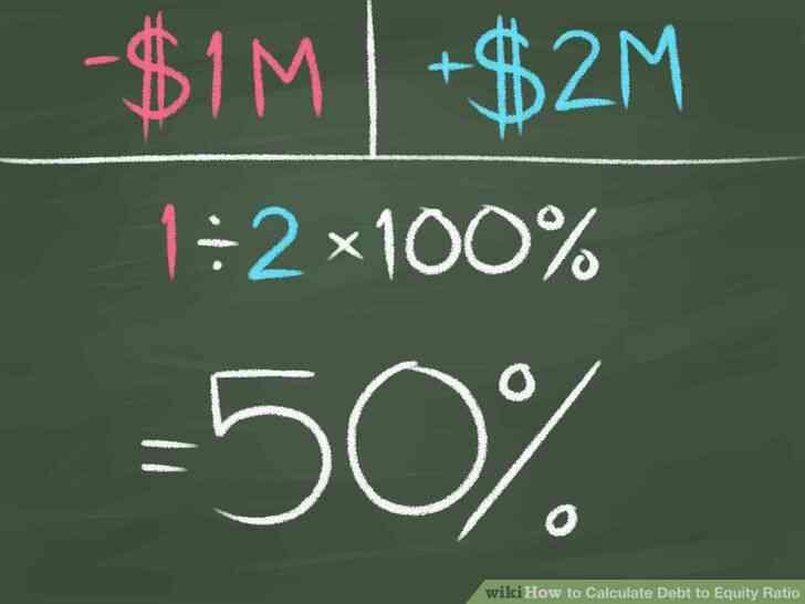 Imagen titulada Calcular el Coeficiente de Endeudamiento Paso 4
