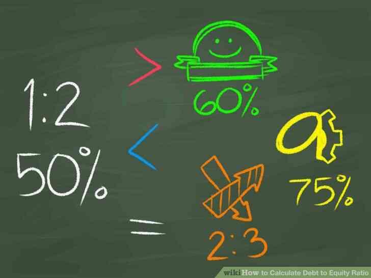 Imagen titulada Calcular el Coeficiente de Endeudamiento Paso 5