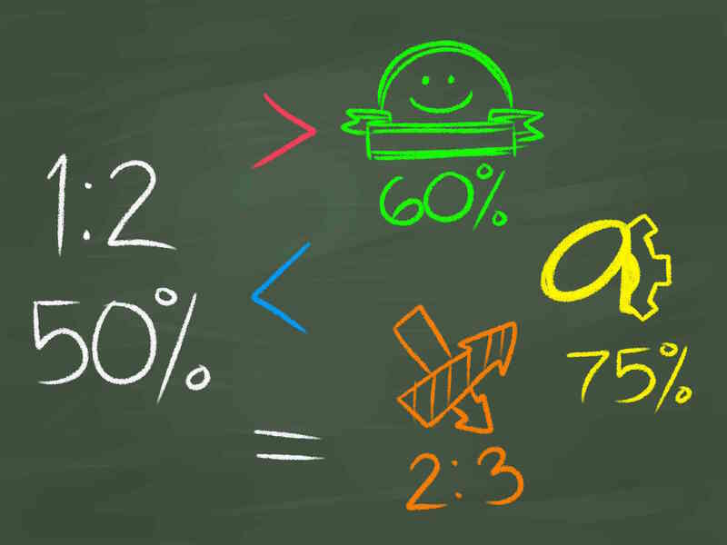 Cómo Calcular el Coeficiente de Endeudamiento