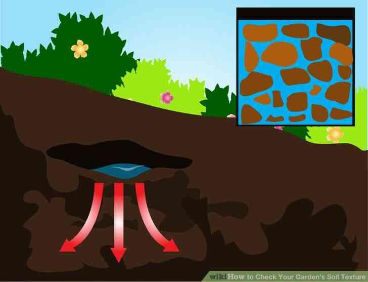 Imagen titulada Comprobar Su Jardín de la Textura del Suelo Paso 3Bullet4